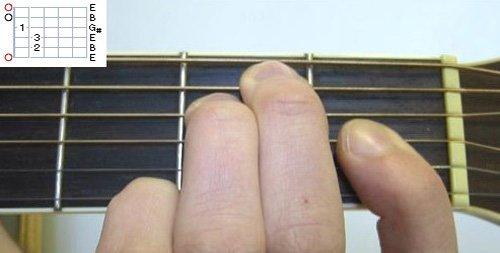 Cách học đàn guitar nhanh nhất cho người mới bắt đầu