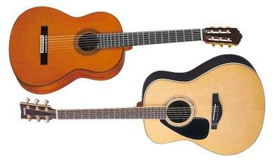 Tổng hợp các câu hỏi thường gặp cho người mới học đàn guitar