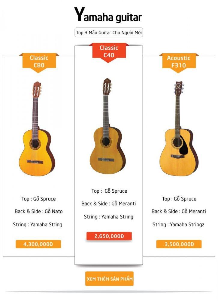 Đánh giá đàn guitar yamaha có nên mua không kèm giá bán