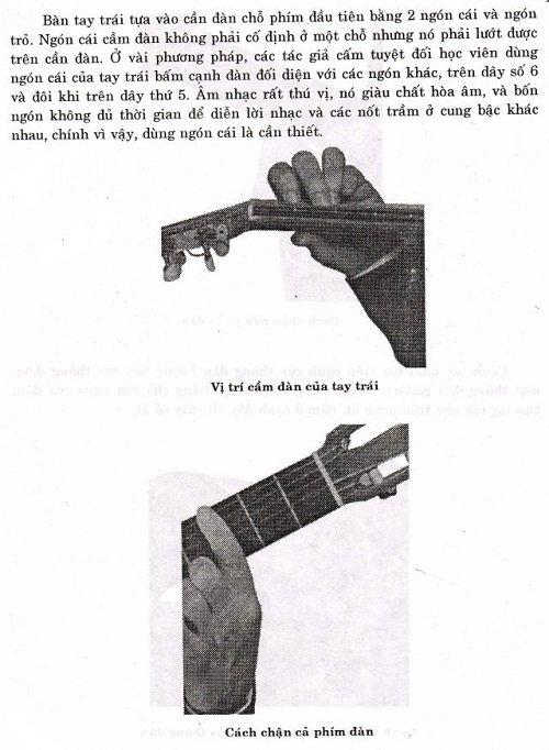 Tự học guitar bằng hình ảnh minh họa dễ nhất cho người mới