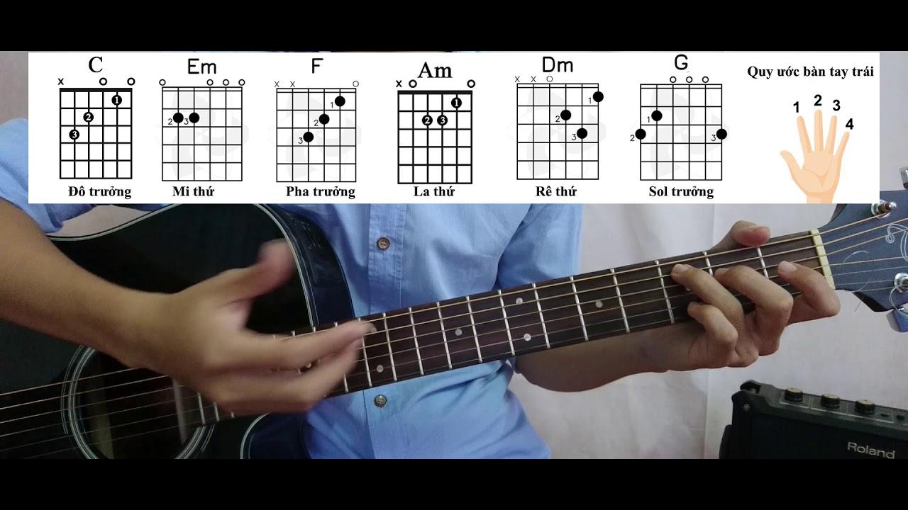 Guitar Đệm Hát Cơ Bản - Bài 1] Cách đánh điệu Ballad nhịp 4/4 ...