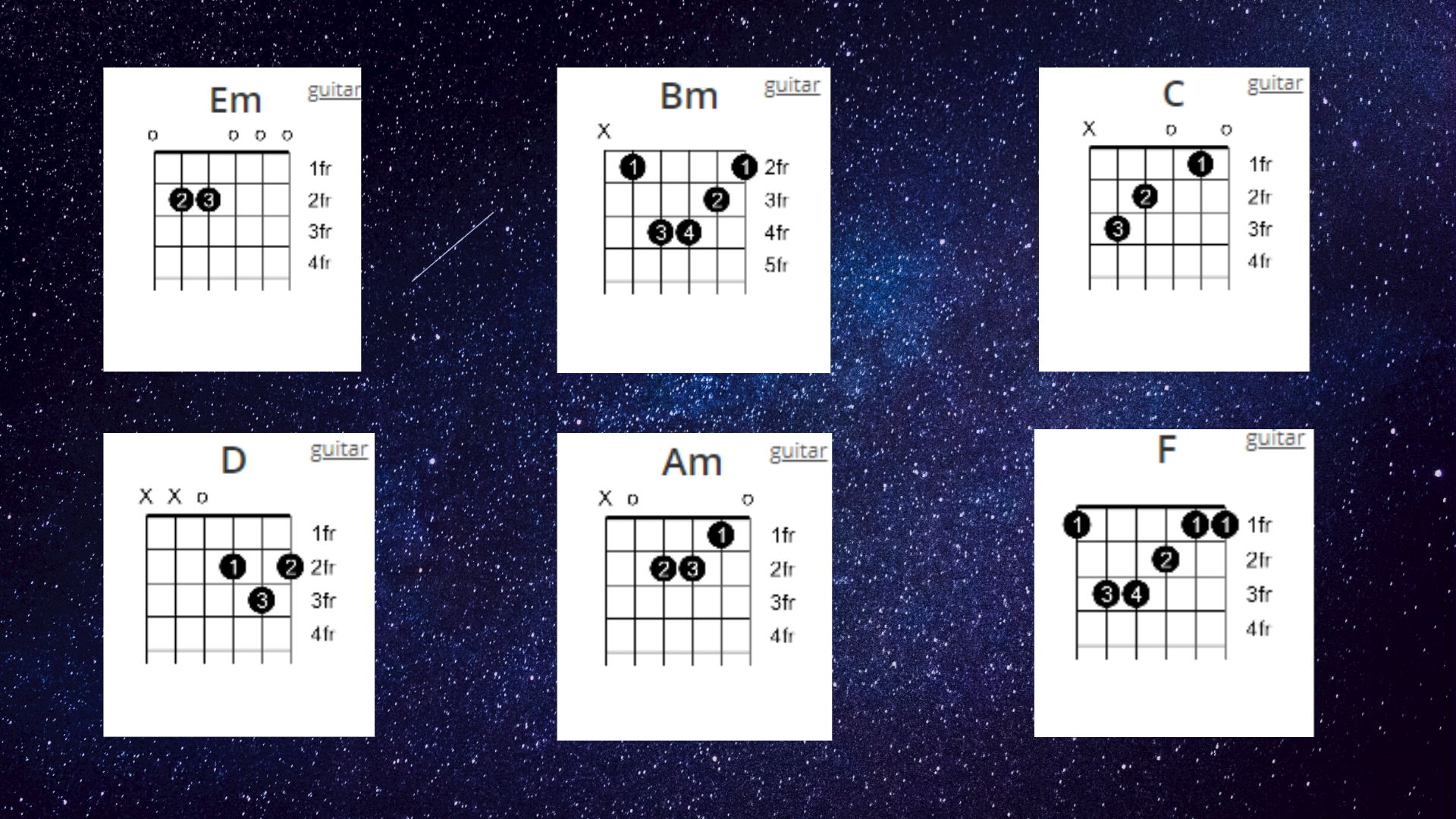 Hợp âm chuẩn Lối nhỏ - Đen, hướng dẫn chơi guitar cho anh em