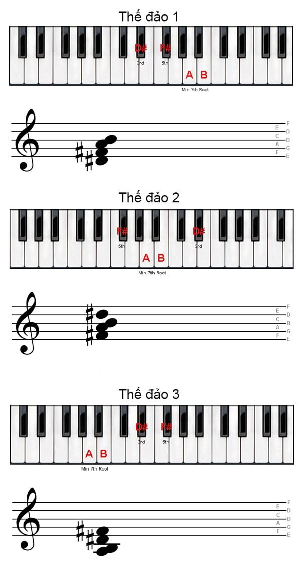 Hợp âm Si chủ âm thứ 7 - B7 - Tự học đàn piano